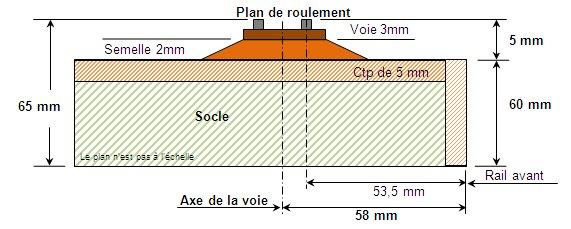 module  petite ceinture scenic afan Voie_04